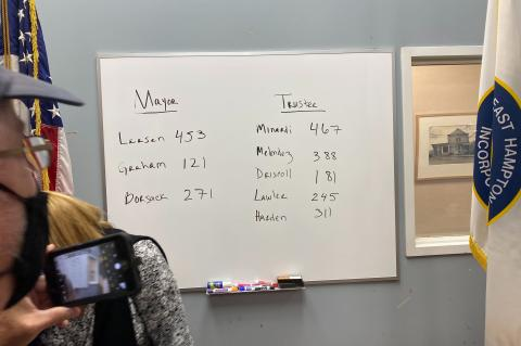 Village vote count